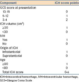 intracerebral hemorrhage guidelines 2016 pdf